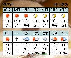 タスクトレイに天気予報--起動時の画面--オールフリーソフト