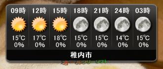 タスクトレイに天気予報--スキン変更時--オールフリーソフト