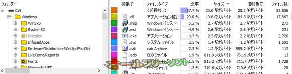 WizTree--オールフリーソフト