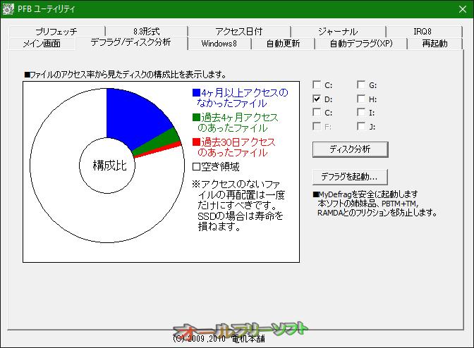 SSD対応MyDefragブースター--分析後--オールフリーソフト
