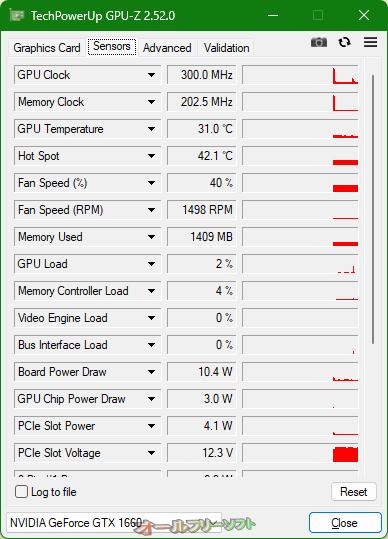 GPU-Z--Sensors--オールフリーソフト