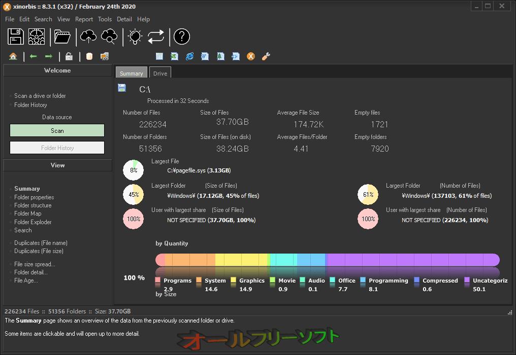 Xinorbis--Summary--オールフリーソフト