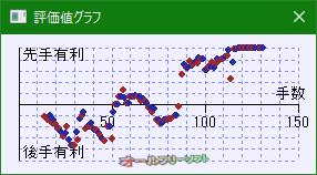 K-Shogi--オールフリーソフト