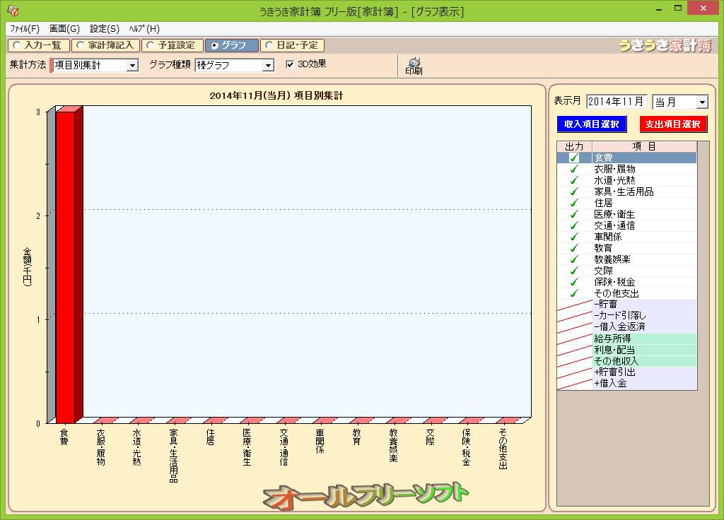 うきうき家計簿--グラフ--オールフリーソフト