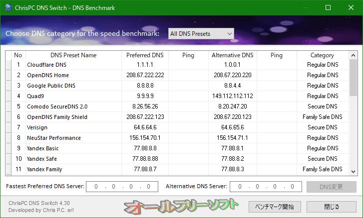 ChrisPC DNS Switch--ベンチマーク--オールフリーソフト