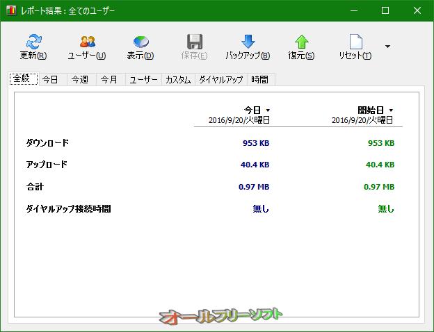 NetWorx--レポート結果--オールフリーソフト