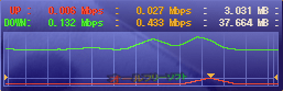 TCP Monitor Plus--バージョン情報--オールフリーソフト