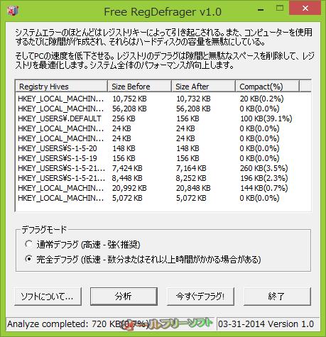 Free RegDefrager--分析後--オールフリーソフト