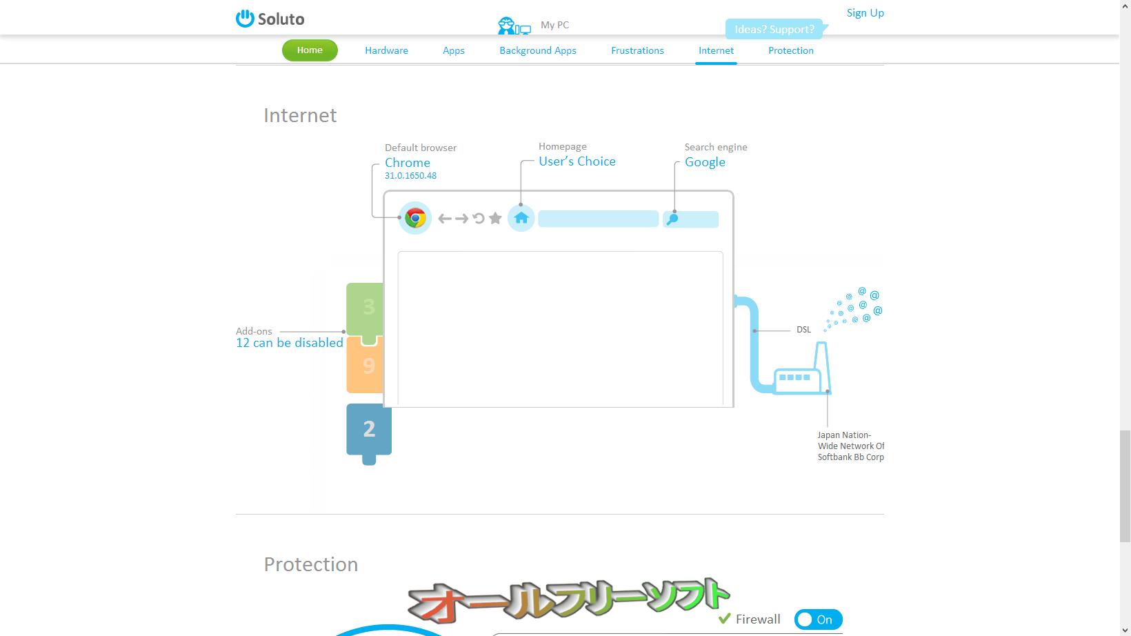 Soluto--Internet--オールフリーソフト