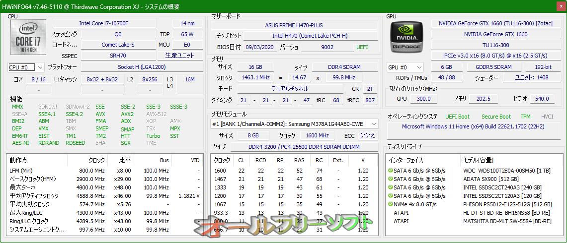 HWiNFO--System Summary--オールフリーソフト