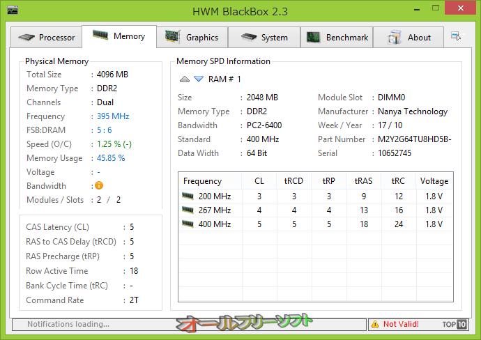 HWM BlackBox--Memory--オールフリーソフト
