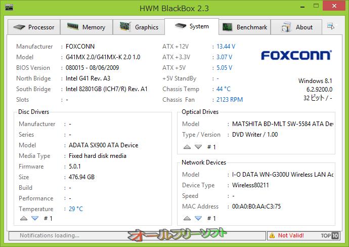 HWM BlackBox--System--オールフリーソフト