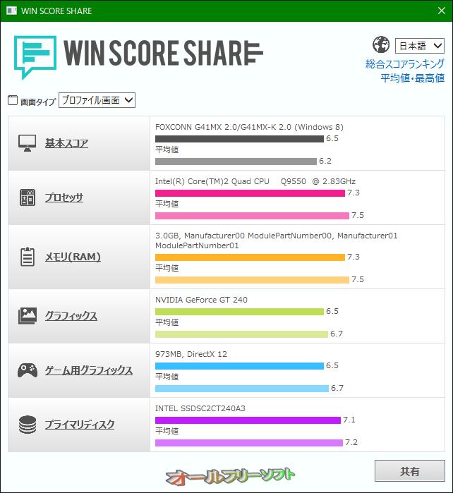 WIN SCORE SHARE--プロファイル画面--オールフリーソフト
