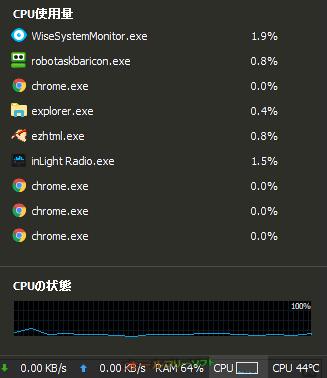 Wise System Monitor--オールフリーソフト