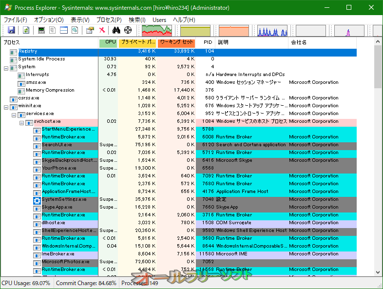 Process Explorer--起動時の画面--オールフリーソフト
