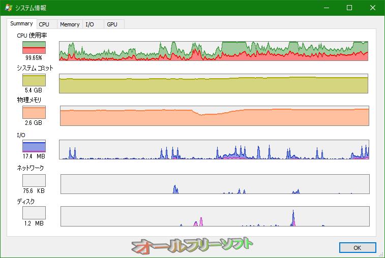 Process Explorer--システム情報--オールフリーソフト