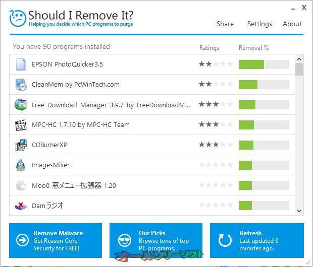 Should I Remove It?--起動時の画面--オールフリーソフト
